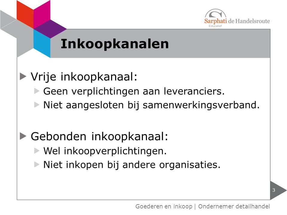 Inkoopkanalen Vrije inkoopkanaal: Gebonden inkoopkanaal: