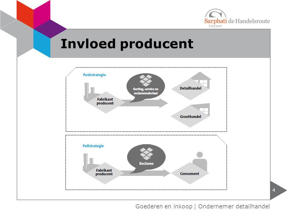 Invloed producent Goederen en inkoop | Ondernemer detailhandel
