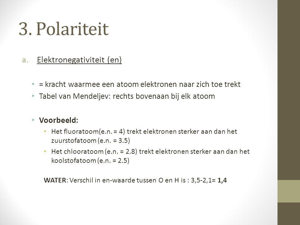 3. Polariteit Elektronegativiteit (en)