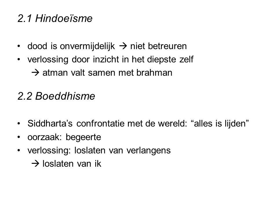 2.1 Hindoeïsme 2.2 Boeddhisme dood is onvermijdelijk  niet betreuren