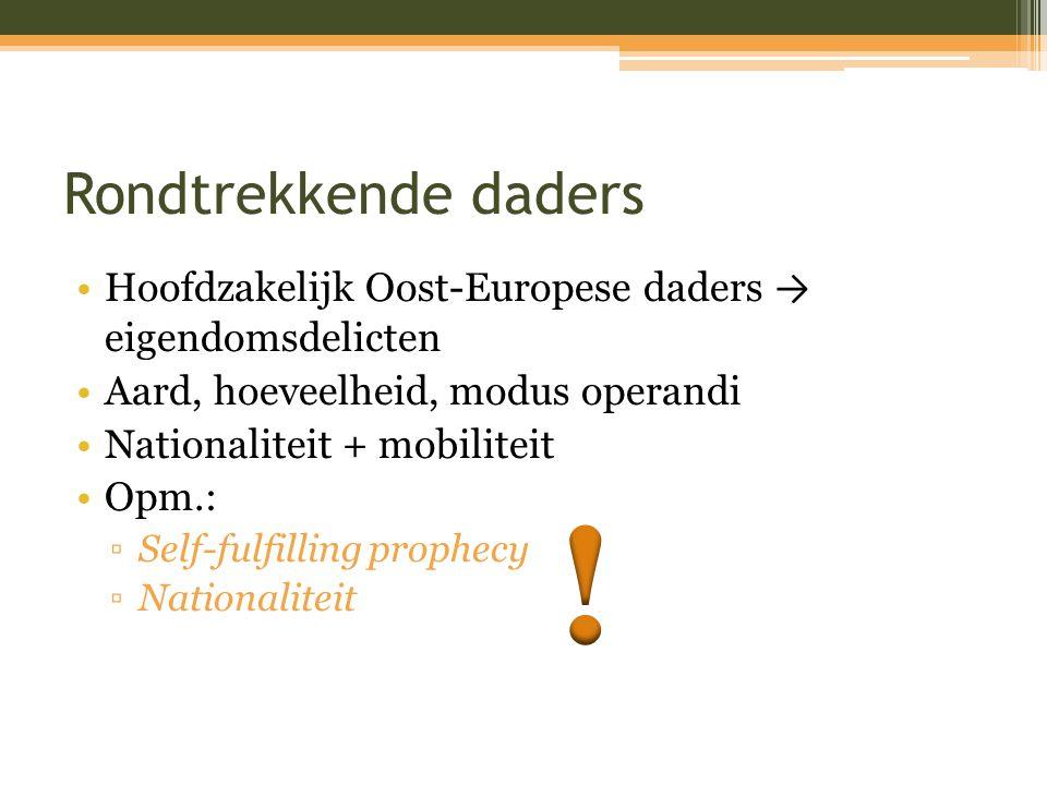 Rondtrekkende daders Hoofdzakelijk Oost-Europese daders → eigendomsdelicten. Aard, hoeveelheid, modus operandi.