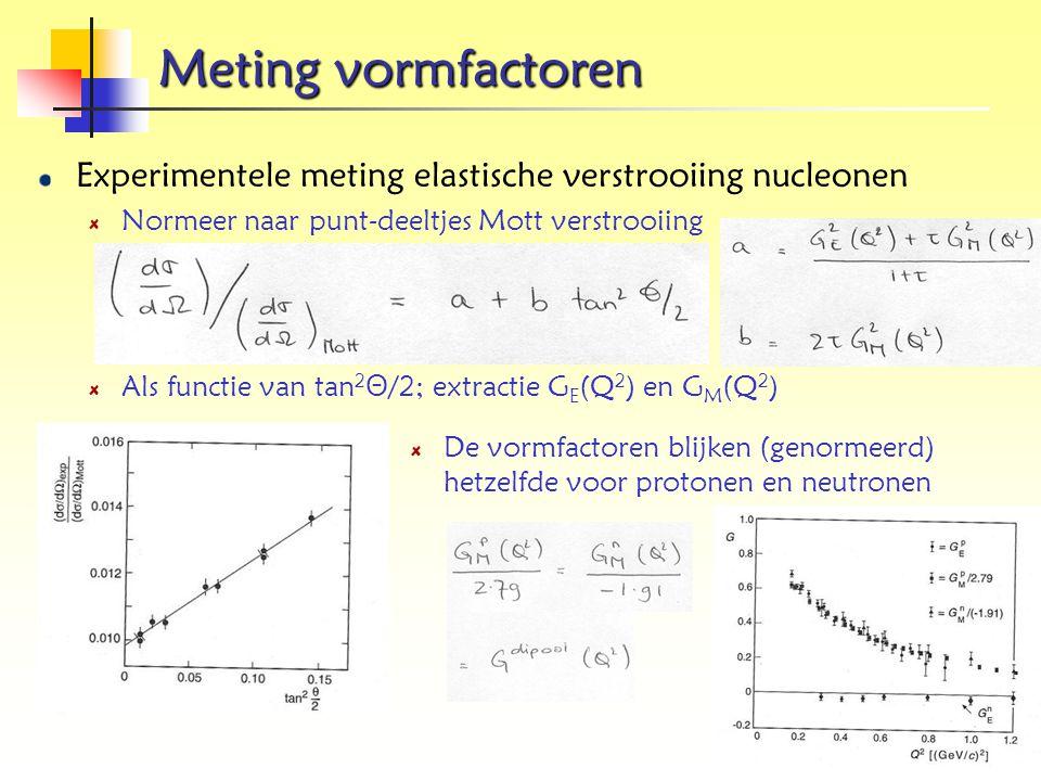 Meting vormfactoren Experimentele meting elastische verstrooiing nucleonen. Normeer naar punt-deeltjes Mott verstrooiing.