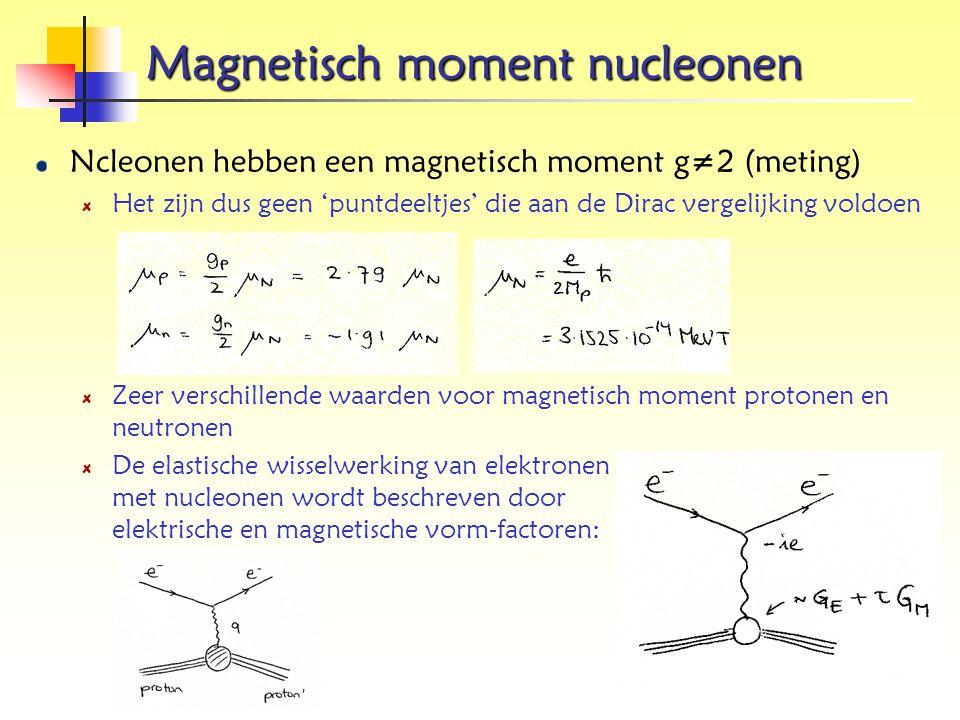 Magnetisch moment nucleonen