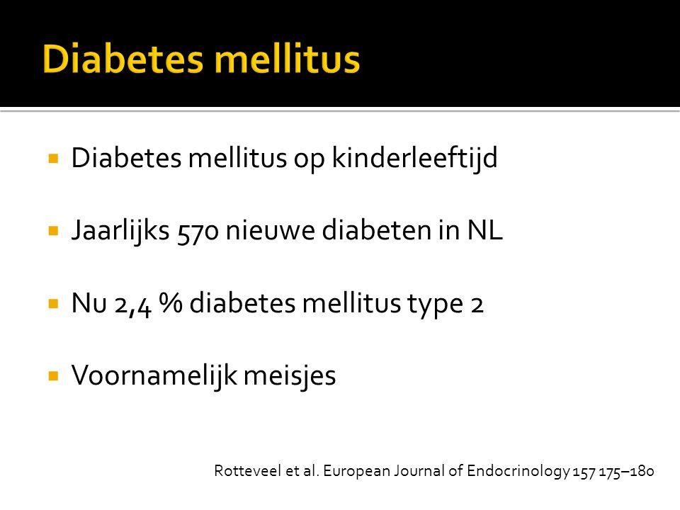 Diabetes mellitus Diabetes mellitus op kinderleeftijd