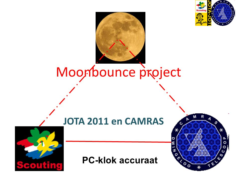 Moonbounce project JOTA 2011 en CAMRAS PC-klok accuraat