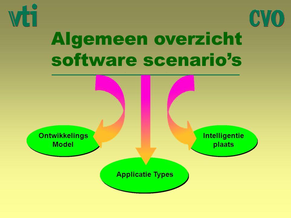 Algemeen overzicht software scenario's
