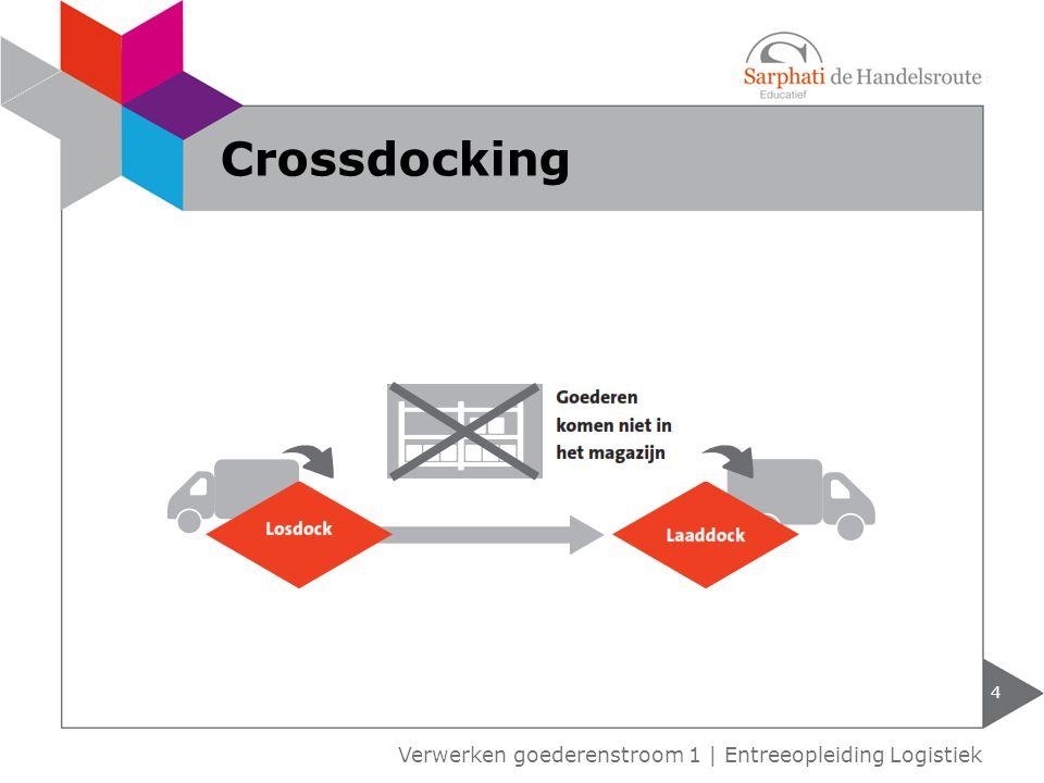 Crossdocking Verwerken goederenstroom 1 | Entreeopleiding Logistiek