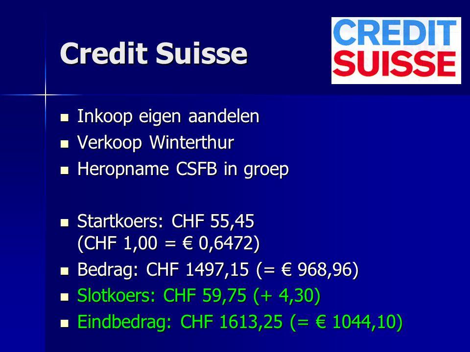 Credit Suisse Inkoop eigen aandelen Verkoop Winterthur