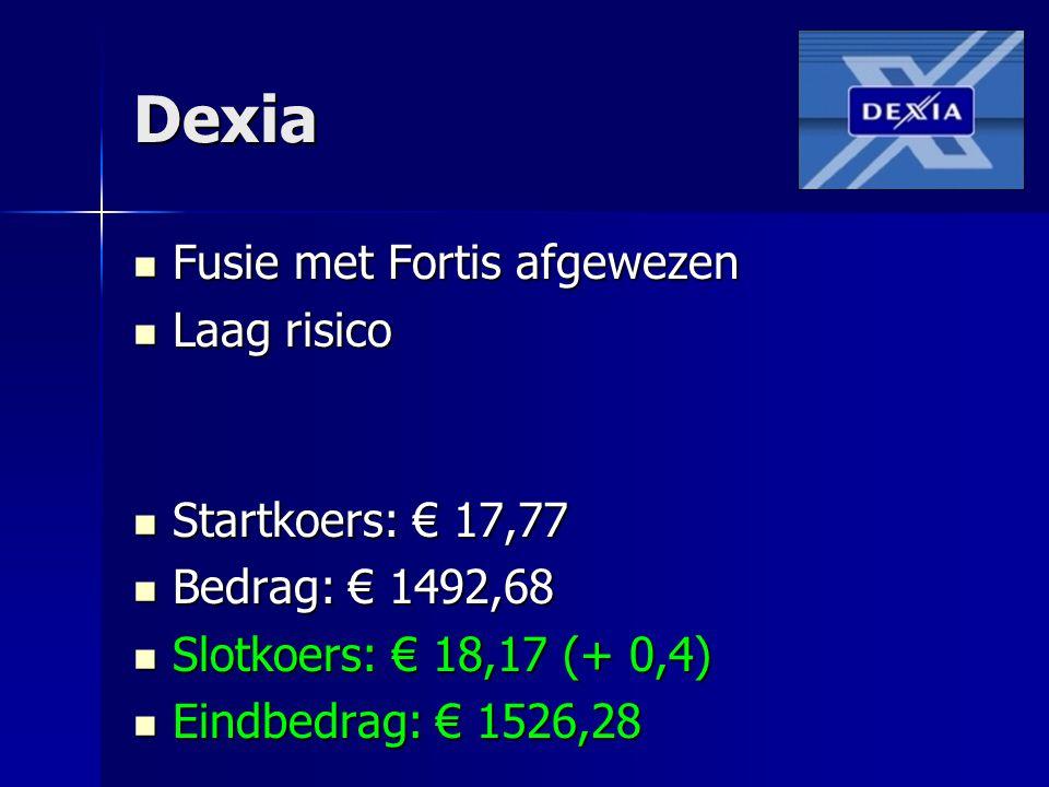 Dexia Fusie met Fortis afgewezen Laag risico Startkoers: € 17,77