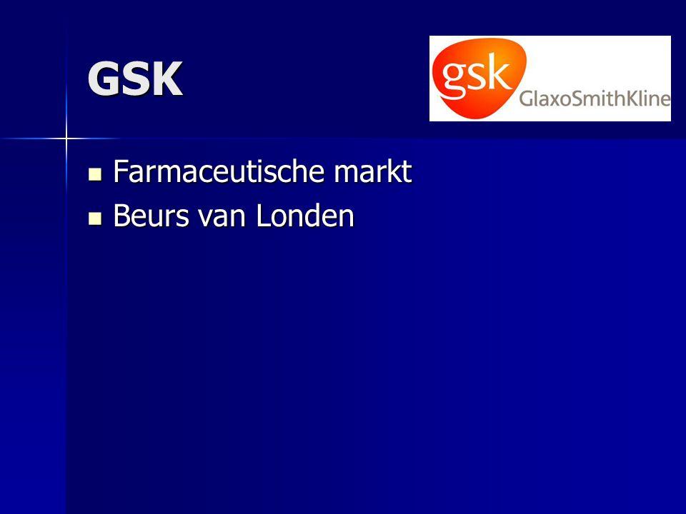 GSK Farmaceutische markt Beurs van Londen