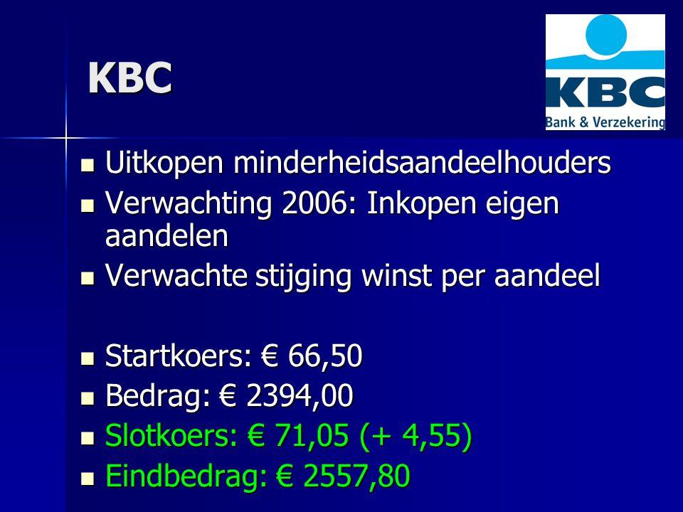 KBC Uitkopen minderheidsaandeelhouders