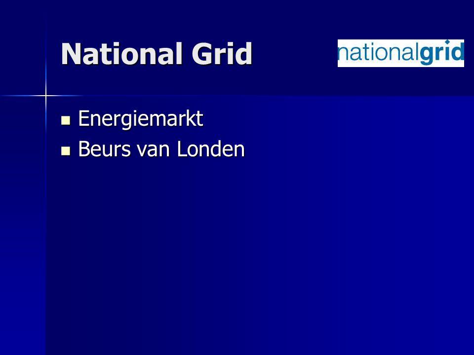 National Grid Energiemarkt Beurs van Londen