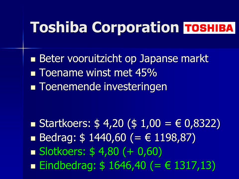 Toshiba Corporation Beter vooruitzicht op Japanse markt