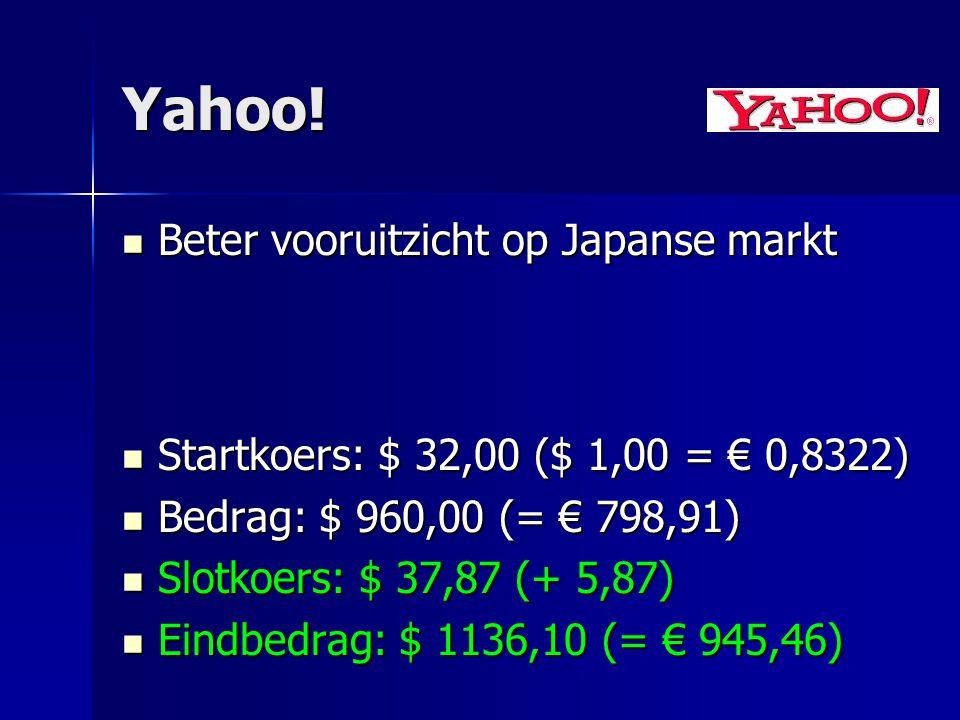 Yahoo! Beter vooruitzicht op Japanse markt
