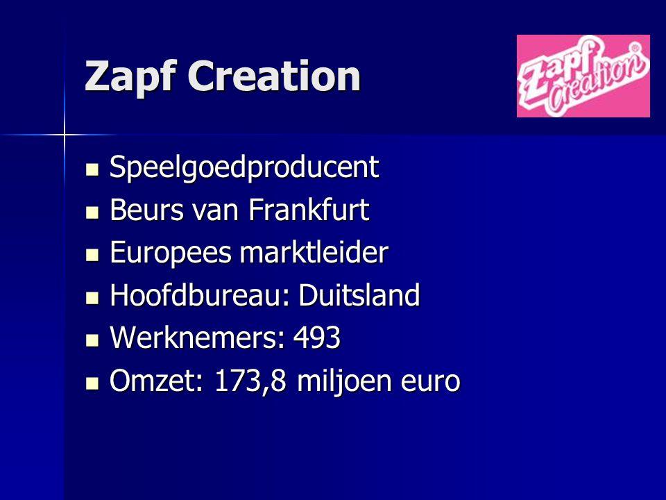 Zapf Creation Speelgoedproducent Beurs van Frankfurt