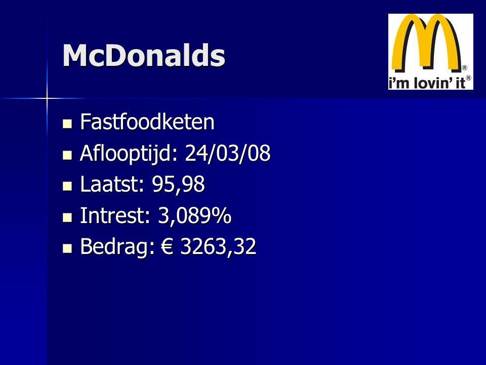 McDonalds Fastfoodketen Aflooptijd: 24/03/08 Laatst: 95,98