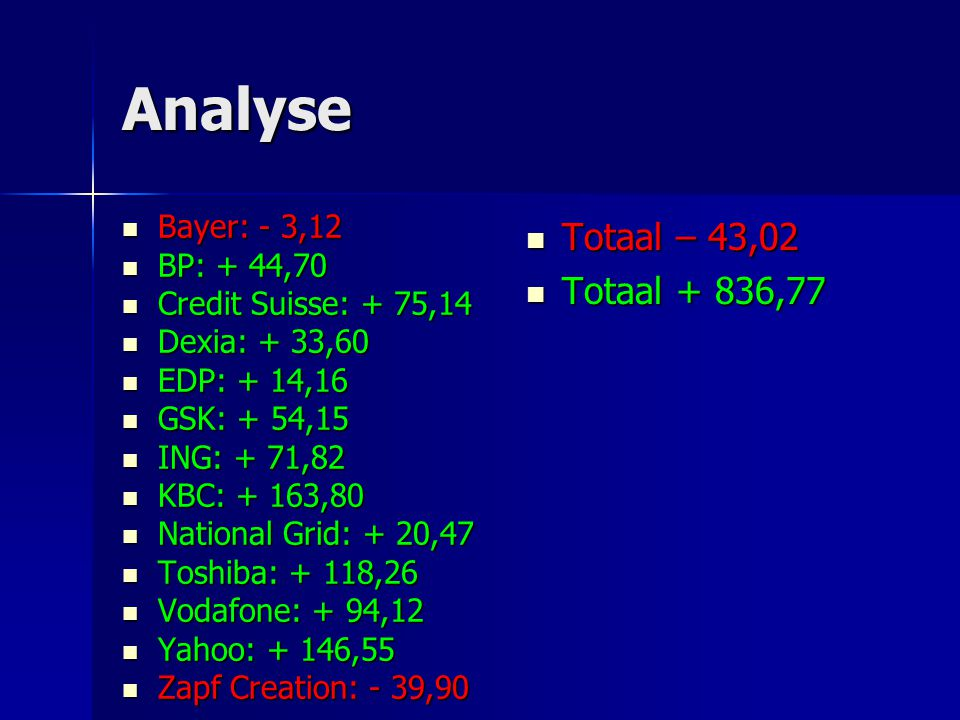 Analyse Totaal – 43,02 Totaal + 836,77 Bayer: - 3,12 BP: + 44,70