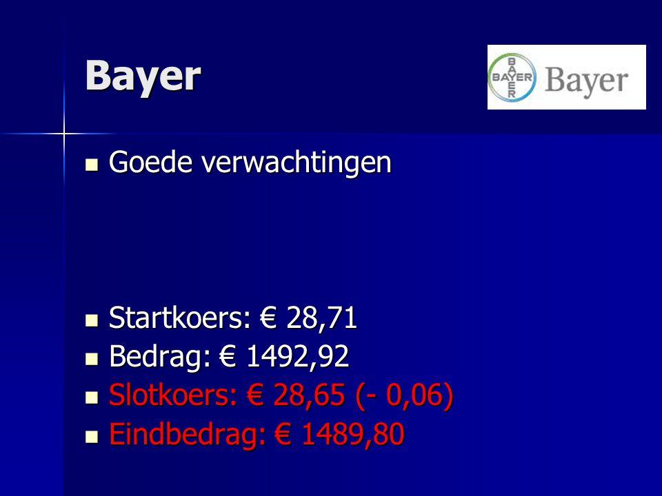 Bayer Goede verwachtingen Startkoers: € 28,71 Bedrag: € 1492,92