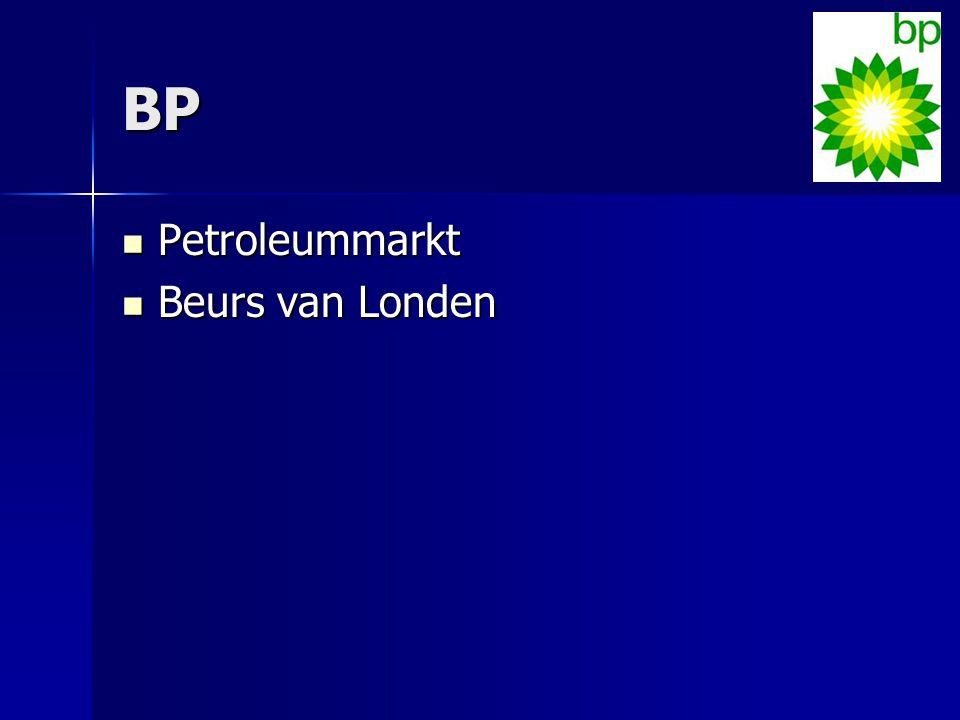 BP Petroleummarkt Beurs van Londen