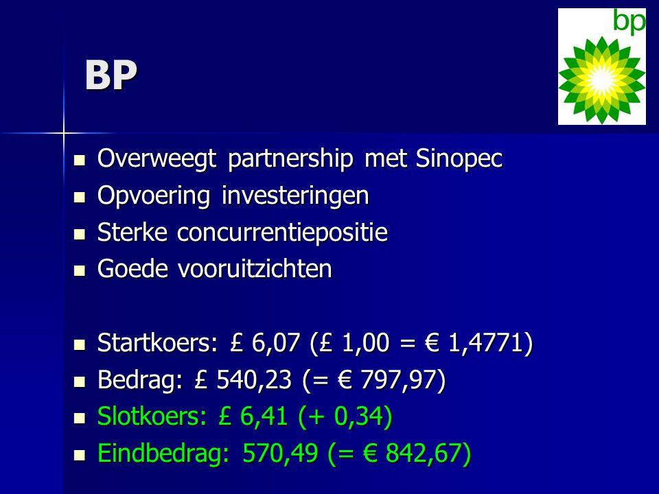 BP Overweegt partnership met Sinopec Opvoering investeringen
