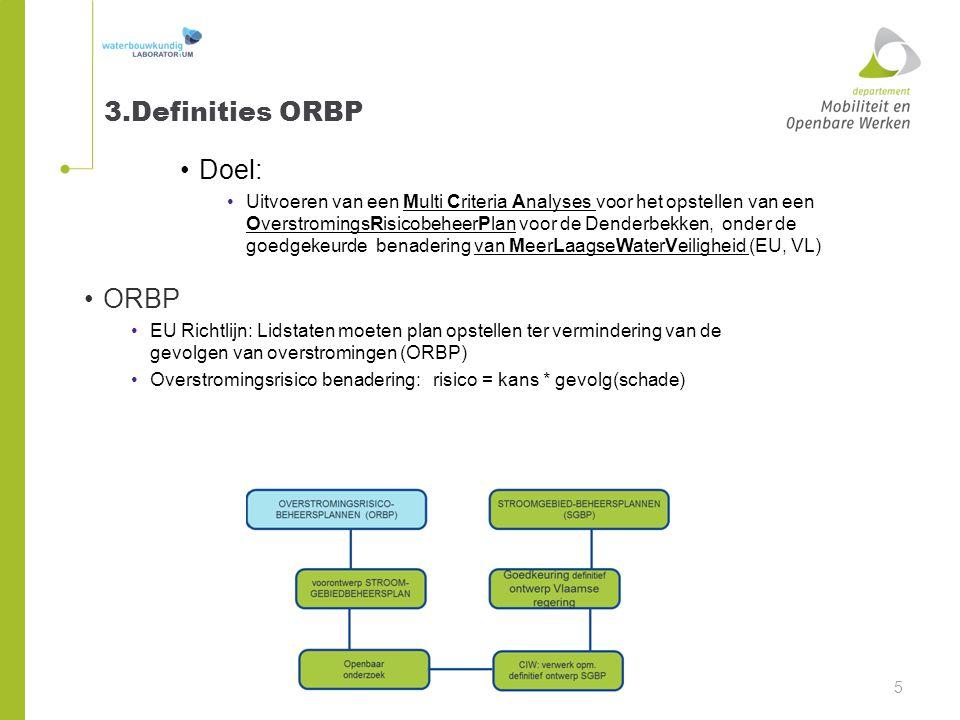 3.Definities ORBP Doel: ORBP