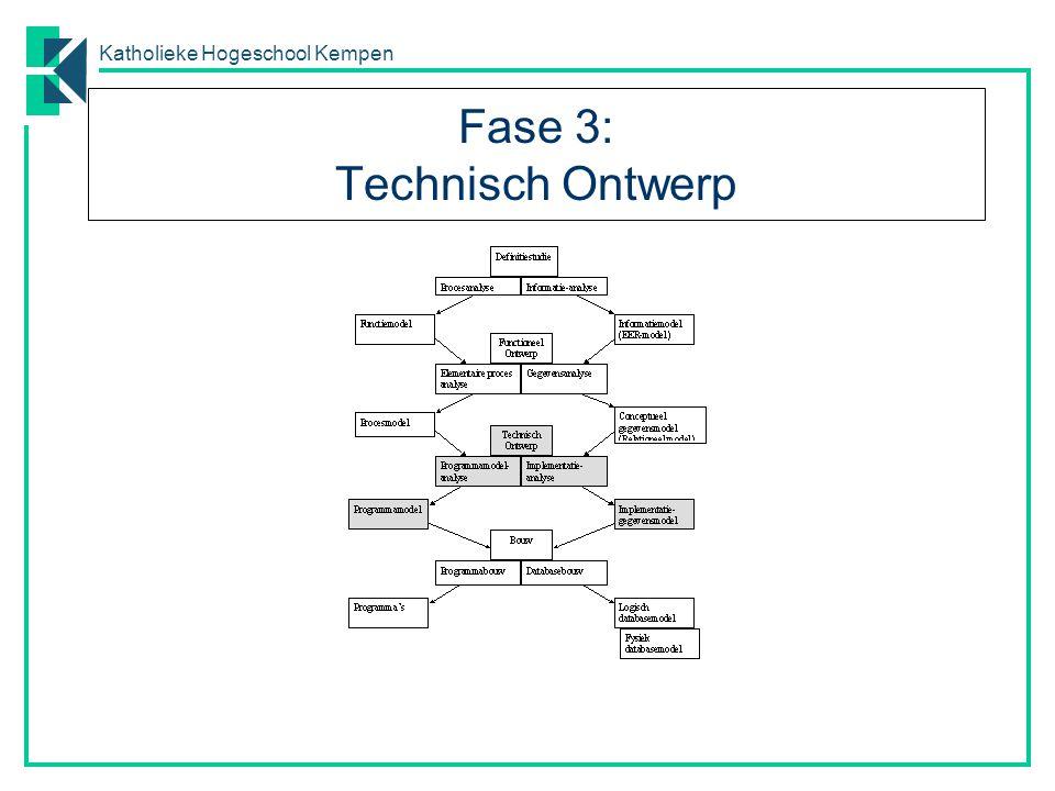 Fase 3: Technisch Ontwerp
