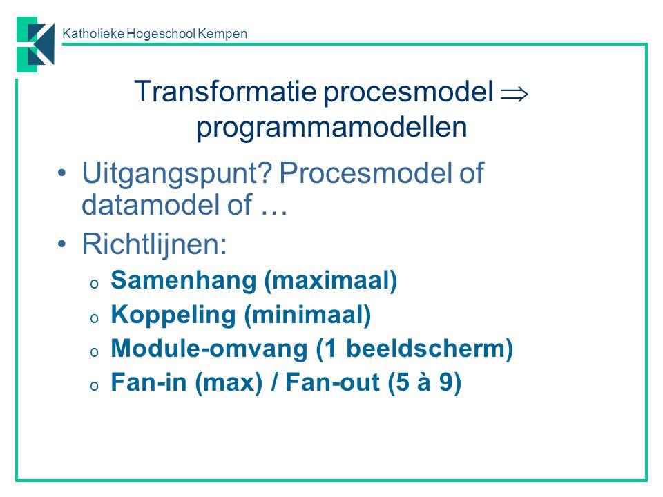 Transformatie procesmodel  programmamodellen