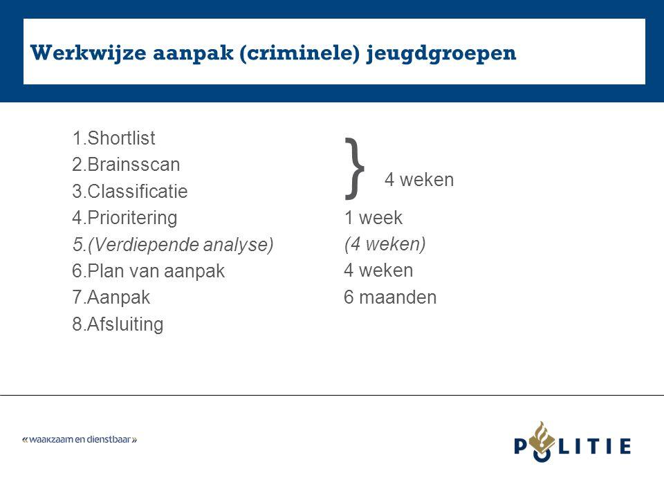 Werkwijze aanpak (criminele) jeugdgroepen
