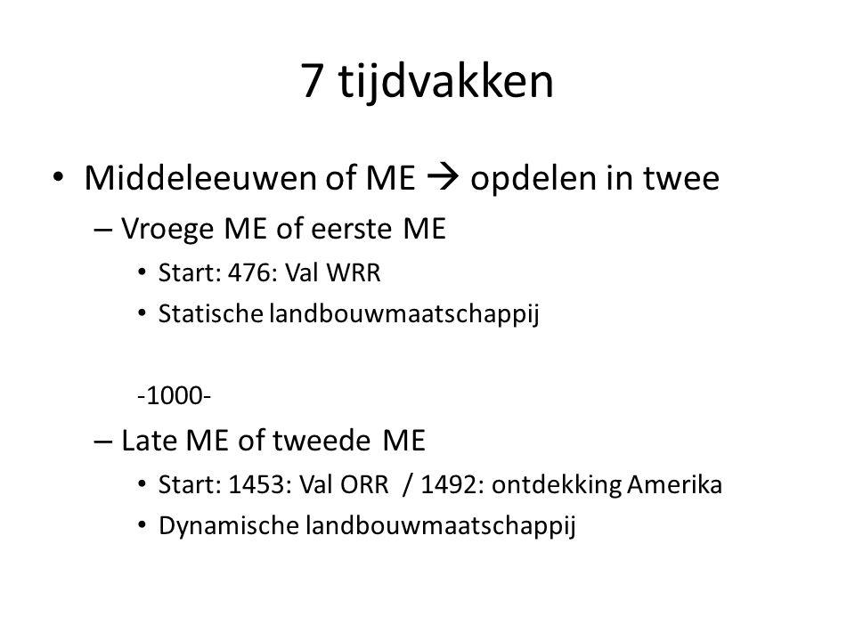 7 tijdvakken Middeleeuwen of ME  opdelen in twee