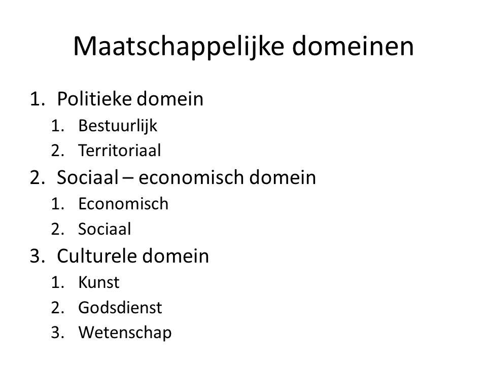 Maatschappelijke domeinen