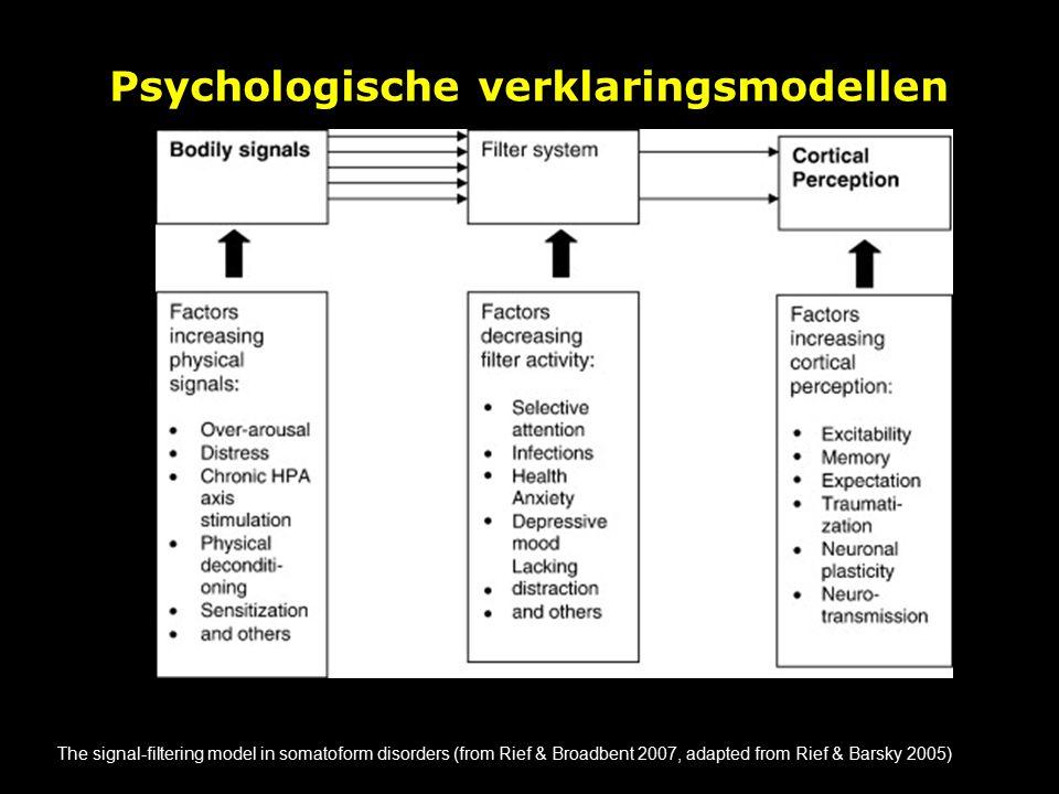 Psychologische verklaringsmodellen