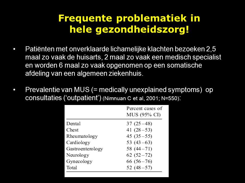 Frequente problematiek in hele gezondheidszorg!
