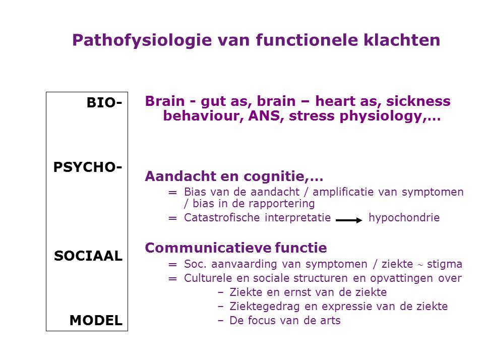 Pathofysiologie van functionele klachten