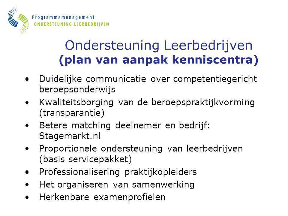 Ondersteuning Leerbedrijven (plan van aanpak kenniscentra)