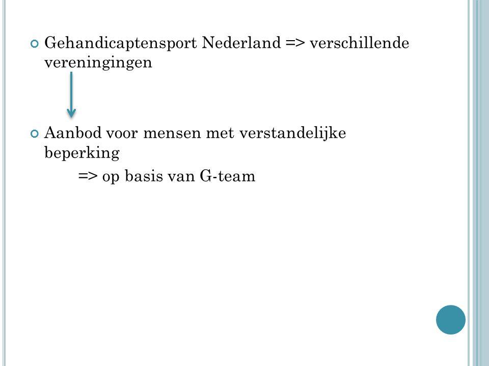 Gehandicaptensport Nederland => verschillende vereningingen