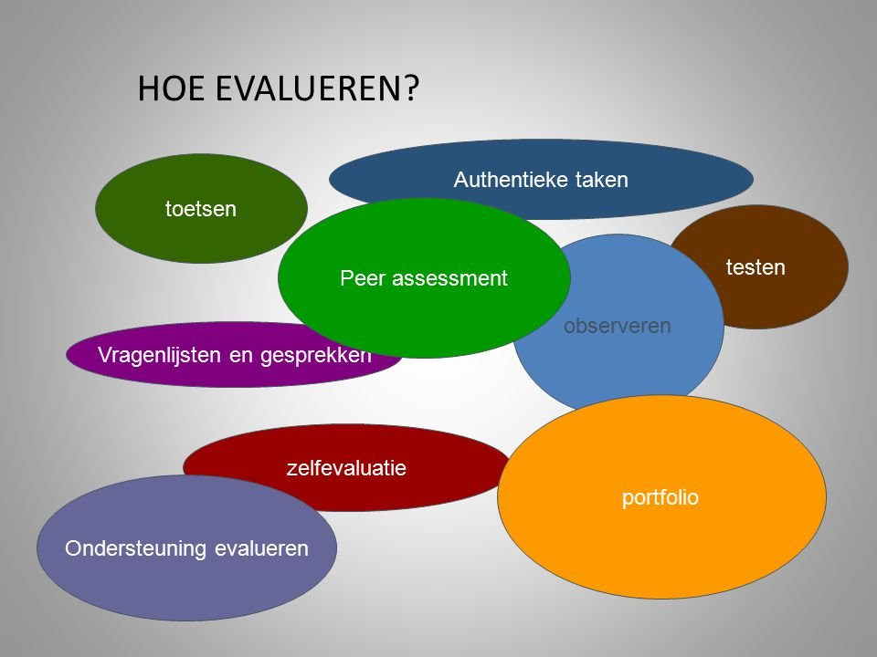 HOE EVALUEREN Authentieke taken toetsen Peer assessment testen