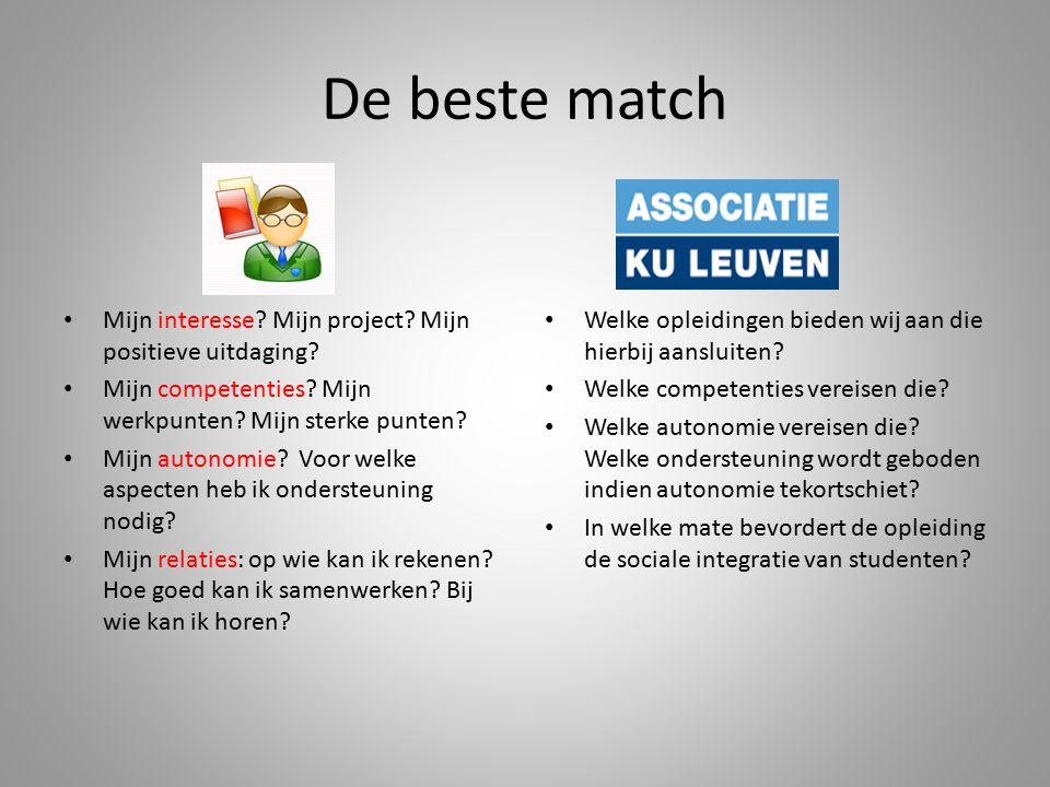 De beste match Mijn interesse Mijn project Mijn positieve uitdaging