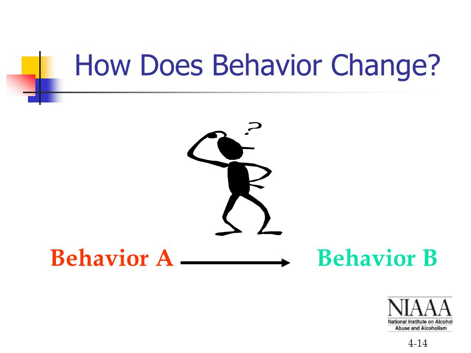 How Does Behavior Change