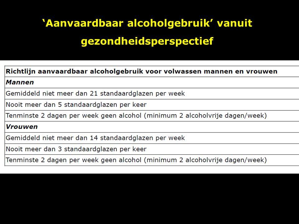 'Aanvaardbaar alcoholgebruik' vanuit gezondheidsperspectief