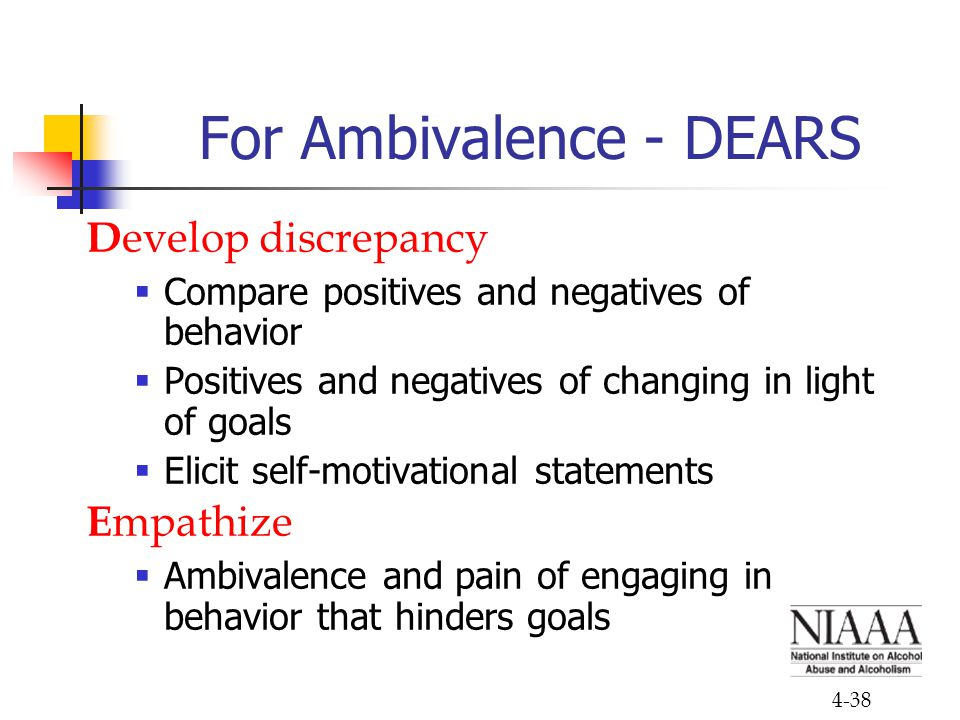 For Ambivalence - DEARS