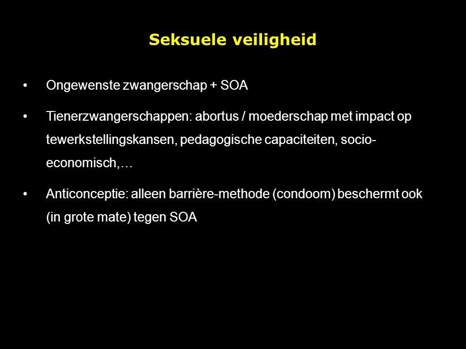 Seksuele veiligheid Ongewenste zwangerschap + SOA