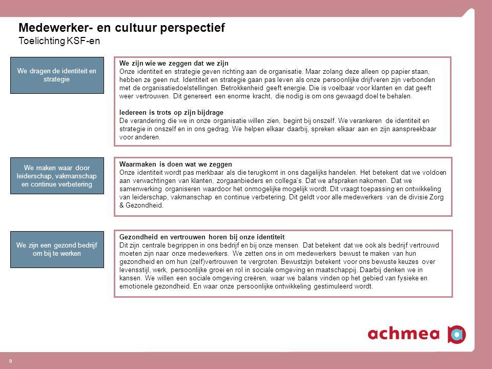 Medewerker- en cultuur perspectief