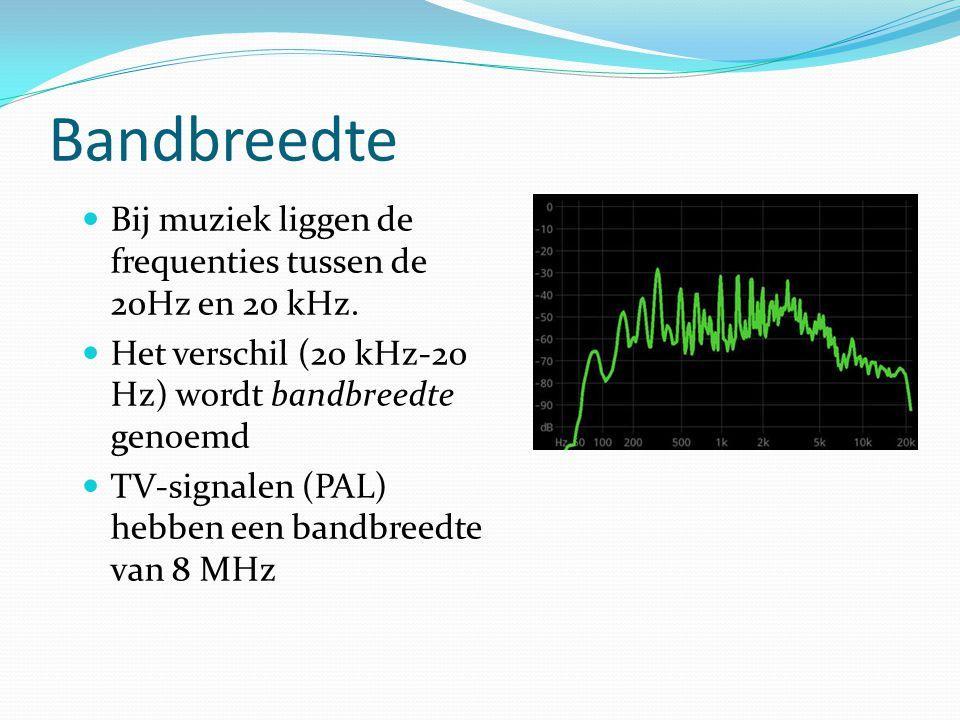 Bandbreedte Bij muziek liggen de frequenties tussen de 20Hz en 20 kHz.