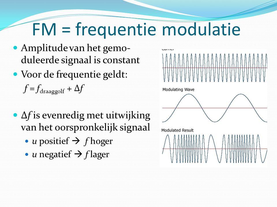 FM = frequentie modulatie