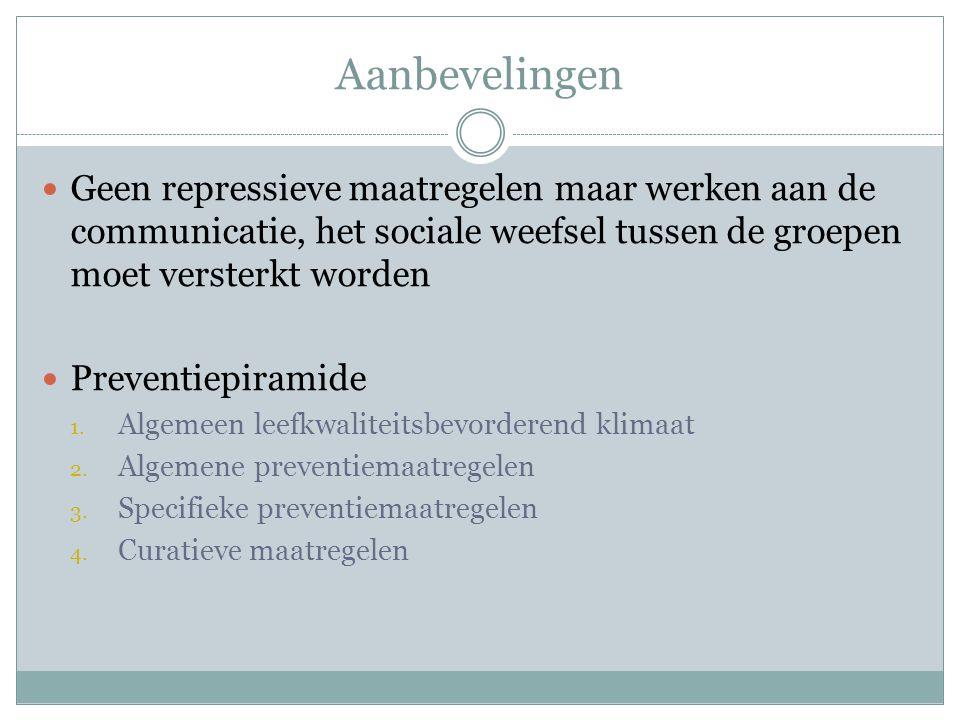 Aanbevelingen Geen repressieve maatregelen maar werken aan de communicatie, het sociale weefsel tussen de groepen moet versterkt worden.
