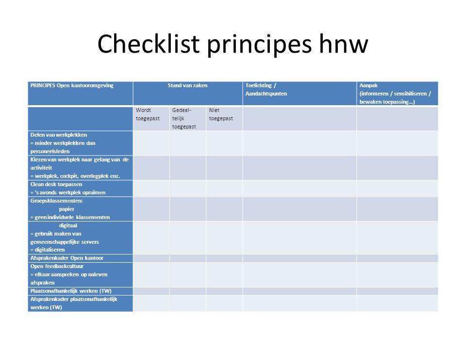 Checklist principes hnw