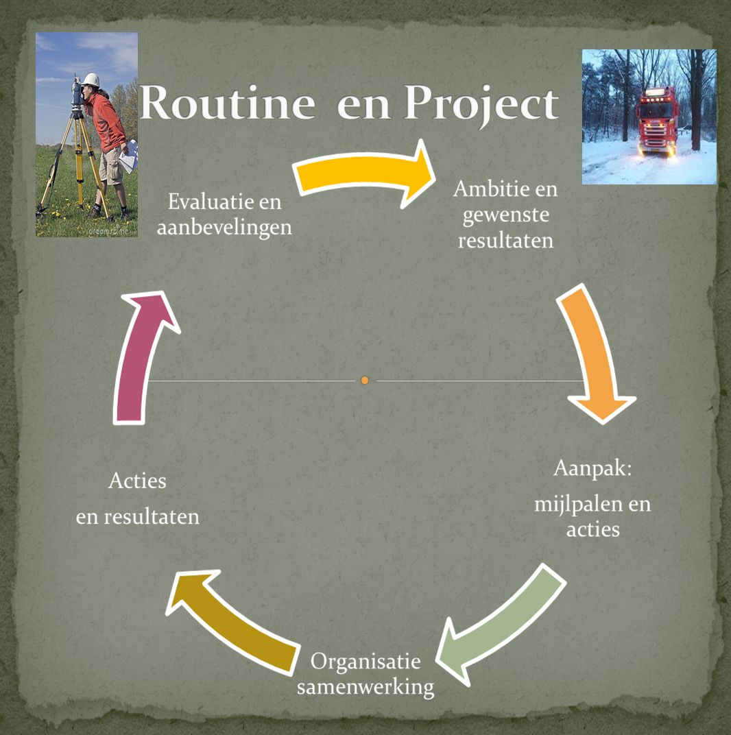 Routine en Project