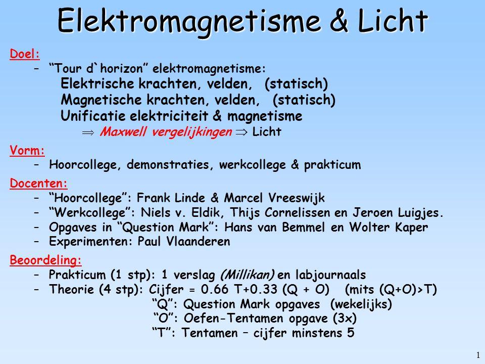 Elektromagnetisme & Licht