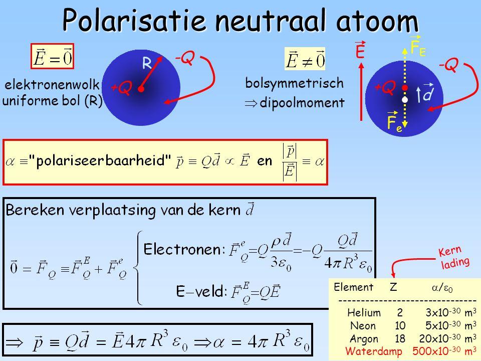 Polarisatie neutraal atoom