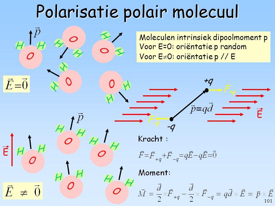 Polarisatie polair molecuul
